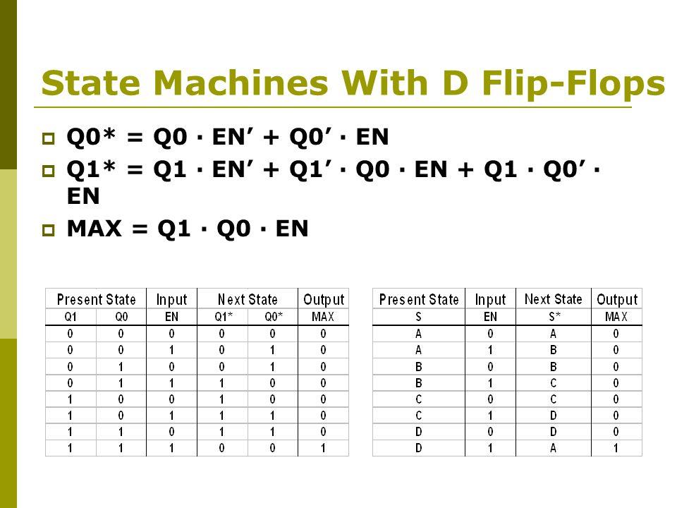 State Machines With D Flip-Flops  Q0* = Q0 · EN' + Q0' · EN  Q1* = Q1 · EN' + Q1' · Q0 · EN + Q1 · Q0' · EN  MAX = Q1 · Q0 · EN