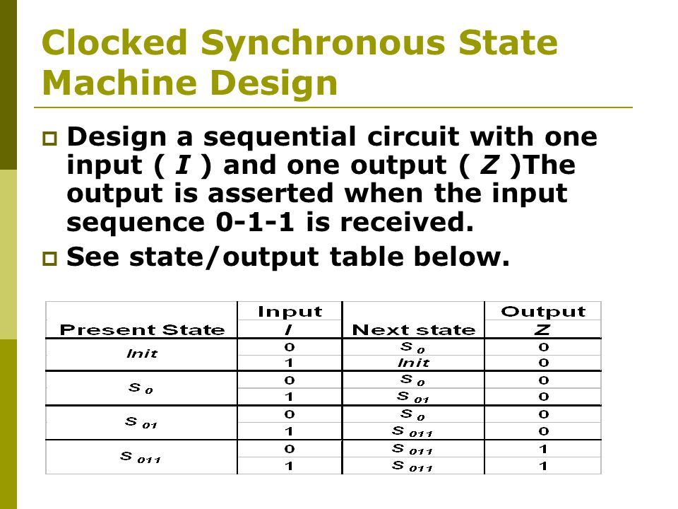 Clocked Synchronous State Machine Design  Design a sequential circuit with one input ( I ) and one output ( Z )The output is asserted when the input sequence 0-1-1 is received.