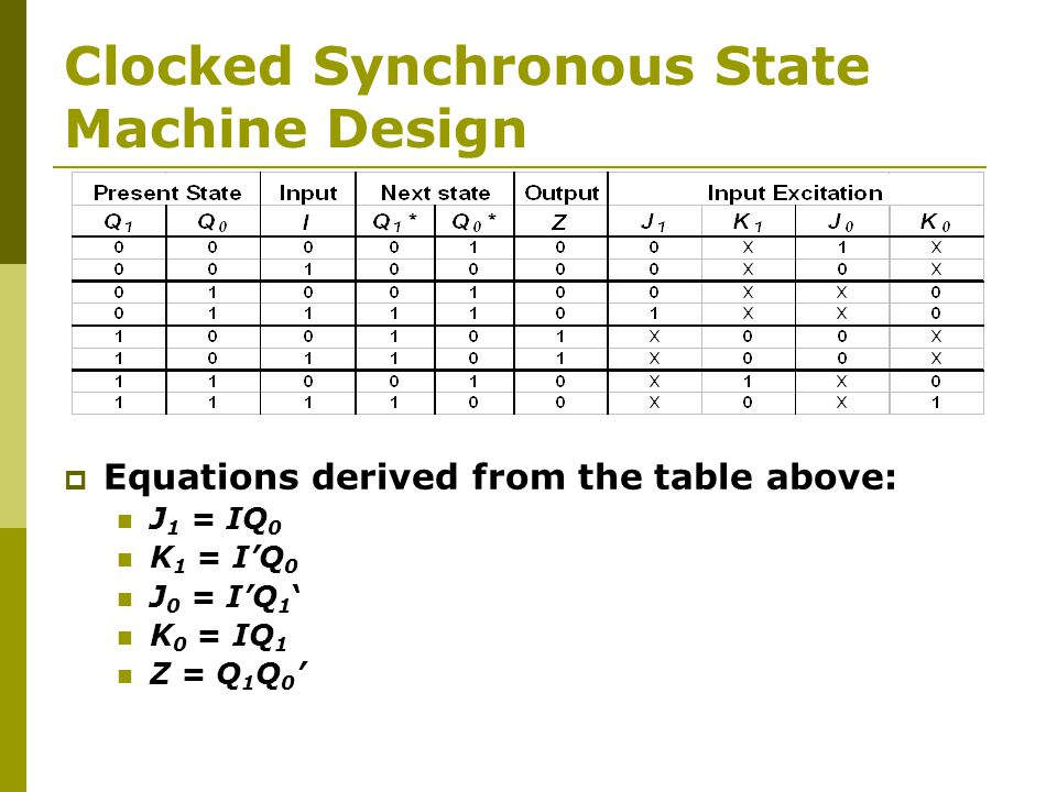 Clocked Synchronous State Machine Design  Equations derived from the table above: J 1 = IQ 0 K 1 = I'Q 0 J 0 = I'Q 1 ' K 0 = IQ 1 Z = Q 1 Q 0 '