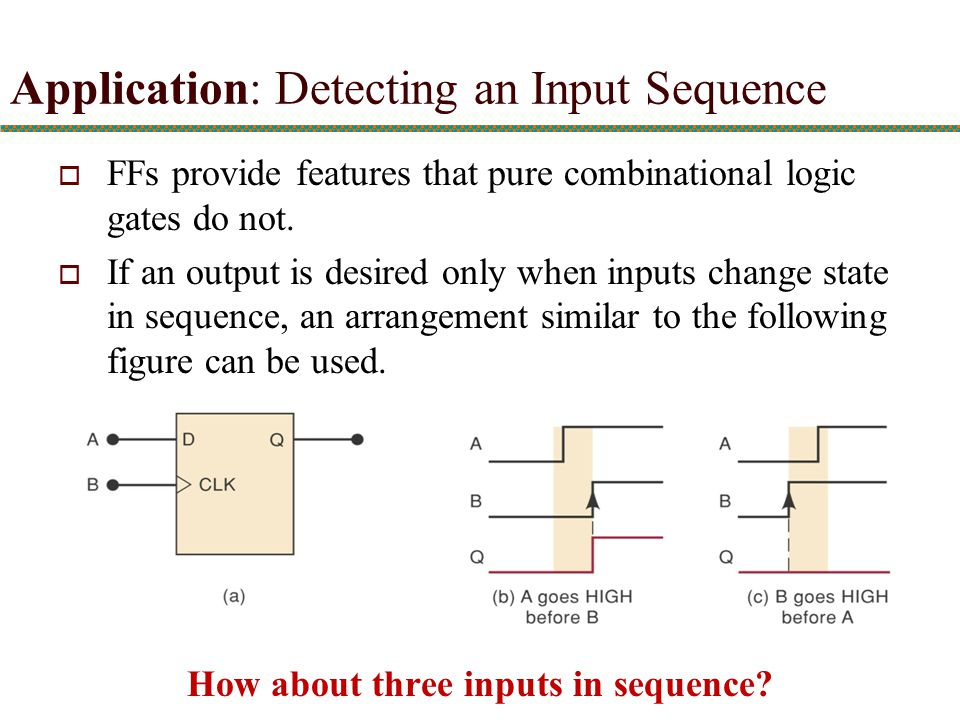 Application: Detecting an Input Sequence  FFs provide features that pure combinational logic gates do not.  If an output is desired only when inputs