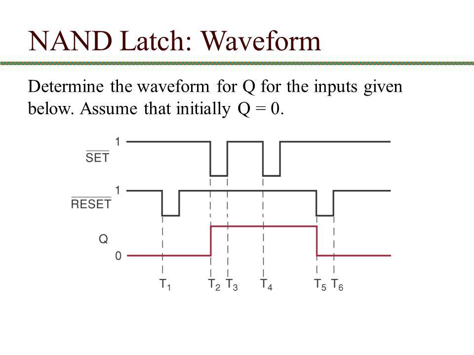 NAND Latch: Block Symbol Alternate RepresentationSimplified Block Symbol