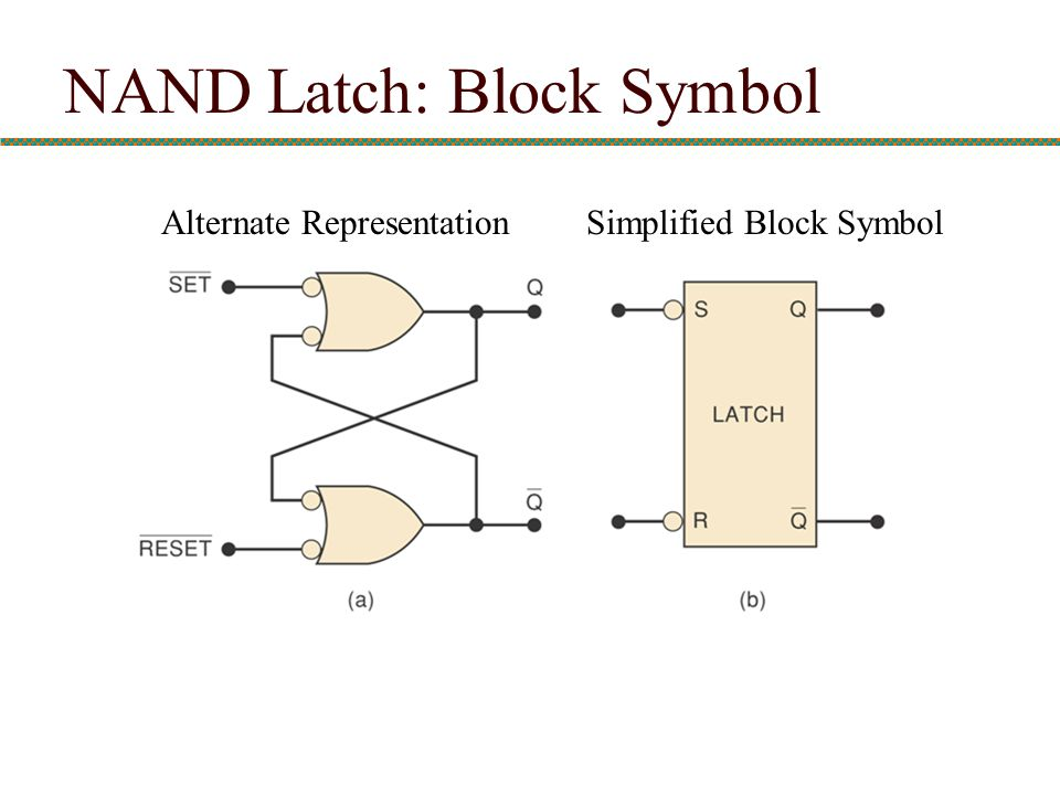  The NOR latch is also a basic FF.