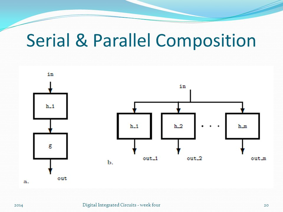 Serial & Parallel Composition 2014Digital Integrated Circuits - week four20