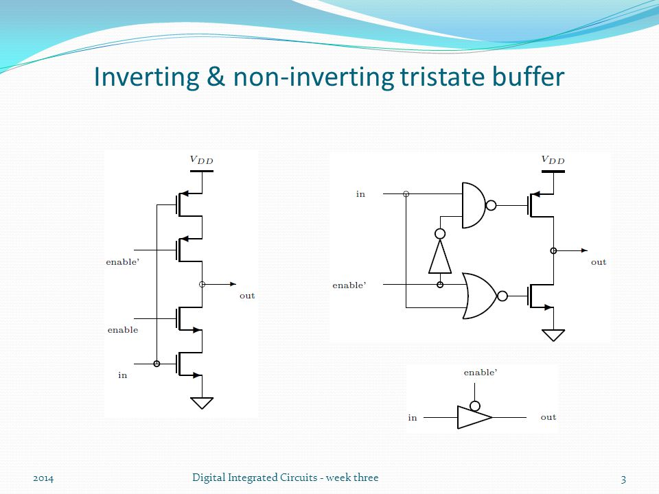 Inverting & non-inverting tristate buffer 2014Digital Integrated Circuits - week three3