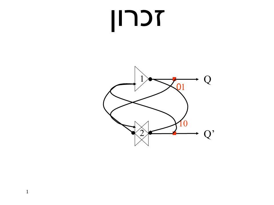 12 טבלת המצבים - Mealy III AtAt BtBt X=0X=1 X=0X=1 A t+1 B t+1 A t+1 B t+1 OtOt OtOt 00000100 01001000 10001100 11001101 הפלט תלוי ב - X
