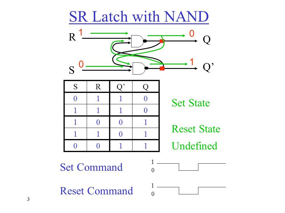 4 D (data) Latch D Q' Q CP Q = 1 (Set) Q = 0 (Reset) No change Next State of Q 11 10 0  CD Latch D הינו יחידה שאוגרת / זוכרת ביט יחיד.