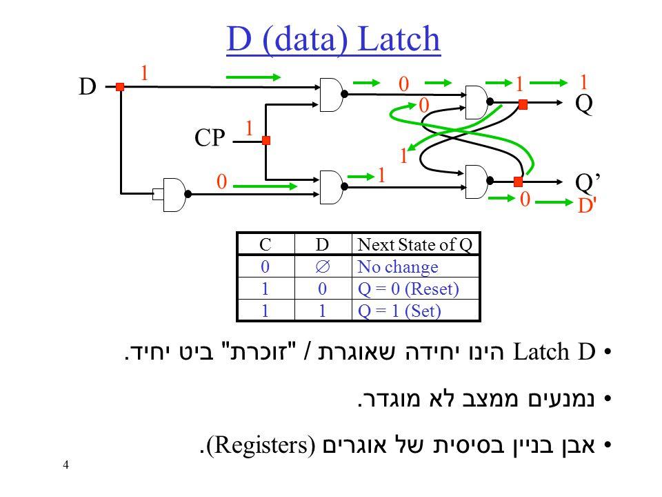 25 Finite State Machine for Control 0 0 0 0 0 1 1 0 0 1 1 1 0 0 0 1 0 1 1 0 0 0 1 1 1 0 0 0 1 0 0 0 0 0 0 1 0 1 0 0 0 1 1 1 0 0 1 1 0 1 1 1 0 1 1 1