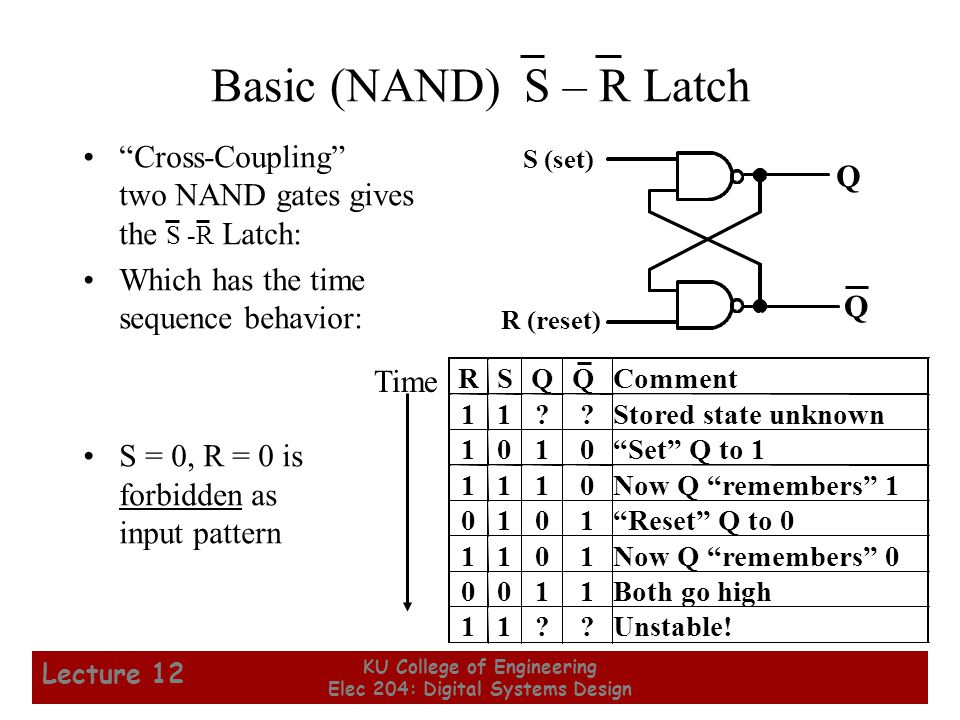 "1 KU College of Engineering Elec 204: Digital Systems Design Lecture 12 Basic (NAND) S – R Latch ""Cross-Coupling"" two NAND gates gives the S -R Latch:"