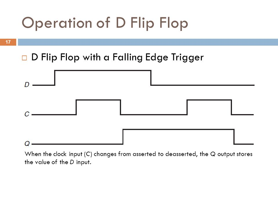 Operation of D Flip Flop  D Flip Flop with a Falling Edge Trigger When the clock input (C) changes from asserted to deasserted, the Q output stores the value of the D input.