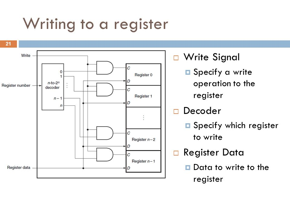 Writing to a register  Write Signal  Specify a write operation to the register  Decoder  Specify which register to write  Register Data  Data to write to the register 21