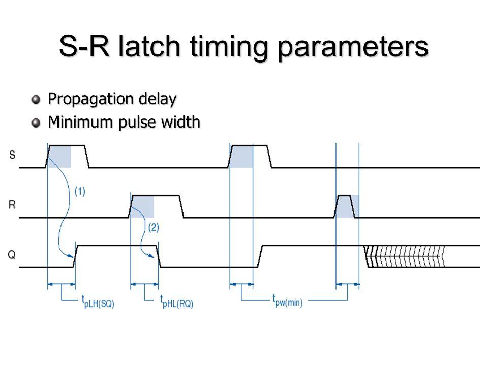 S-R latch timing parameters Propagation delay Minimum pulse width