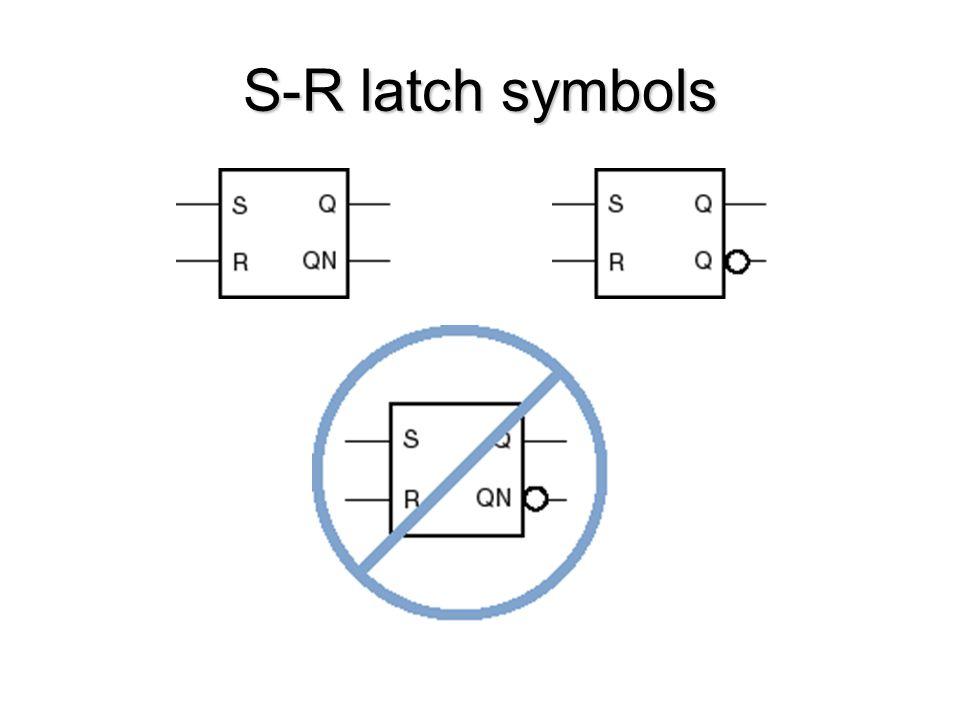 S-R latch symbols