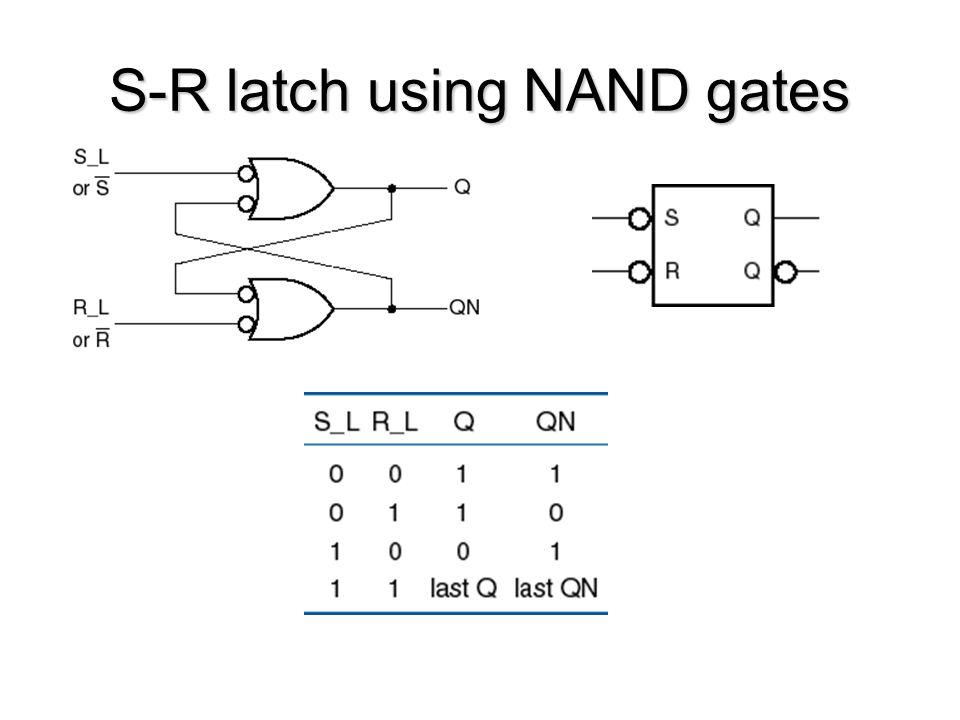S-R latch using NAND gates