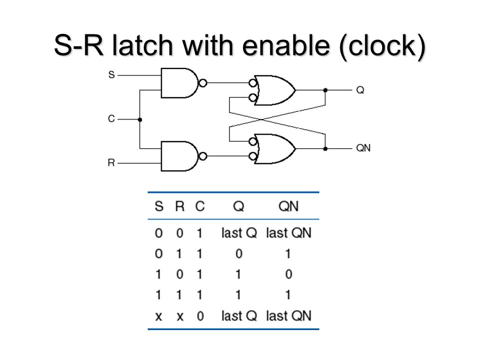 S-R latch with enable (clock)