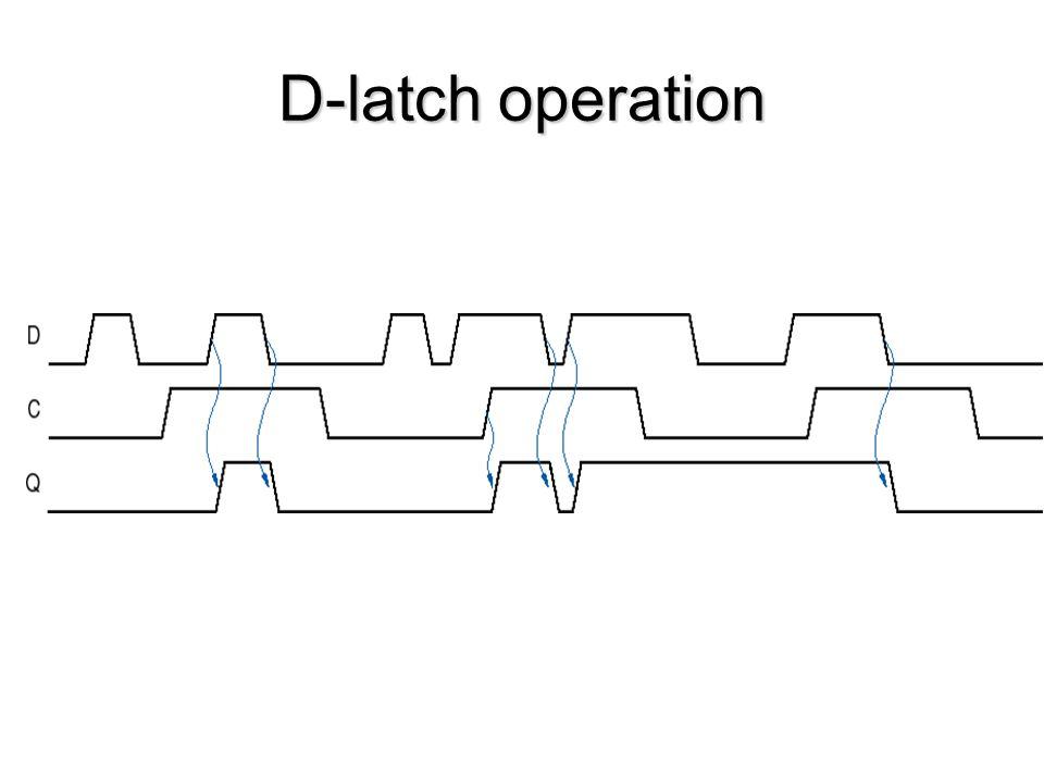 D-latch operation