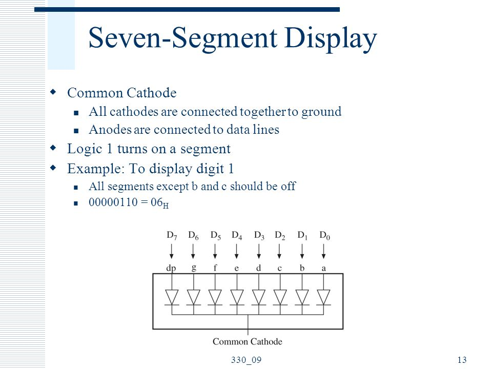 Seven-Segment Display  Common Cathode All cathodes are connected together to ground Anodes are connected to data lines  Logic 1 turns on a segment  Example: To display digit 1 All segments except b and c should be off 00000110 = 06 H 13330_09