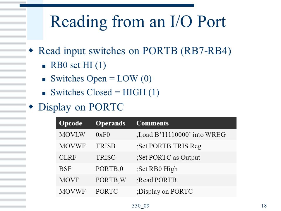 Reading from an I/O Port  Read input switches on PORTB (RB7-RB4) RB0 set HI (1) Switches Open = LOW (0) Switches Closed = HIGH (1)  Display on PORTC 330_0918 OpcodeOperandsComments MOVLW0xF0;Load B'11110000' into WREG MOVWFTRISB;Set PORTB TRIS Reg CLRFTRISC;Set PORTC as Output BSFPORTB,0;Set RB0 High MOVFPORTB,W;Read PORTB MOVWFPORTC;Display on PORTC