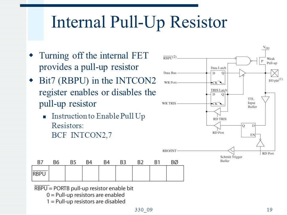 Internal Pull-Up Resistor  Turning off the internal FET provides a pull-up resistor  Bit7 (RBPU) in the INTCON2 register enables or disables the pull-up resistor Instruction to Enable Pull Up Resistors: BCF INTCON2,7 19330_09