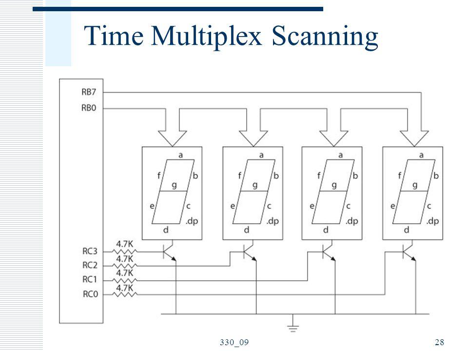 Time Multiplex Scanning 28330_09