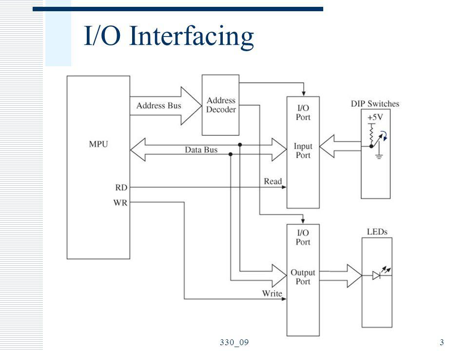 I/O Interfacing 3330_09