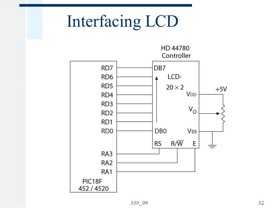 Interfacing LCD 32330_09