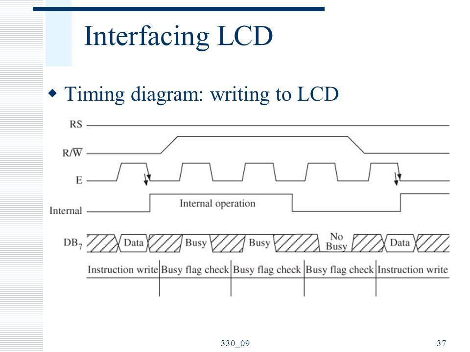 Interfacing LCD  Timing diagram: writing to LCD 37330_09