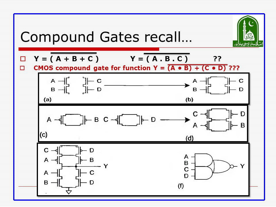 Compound Gates recall…  Y = ( A + B + C )Y = ( A. B. C )??  CMOS compound gate for function Y = (A B) + (C D) ???