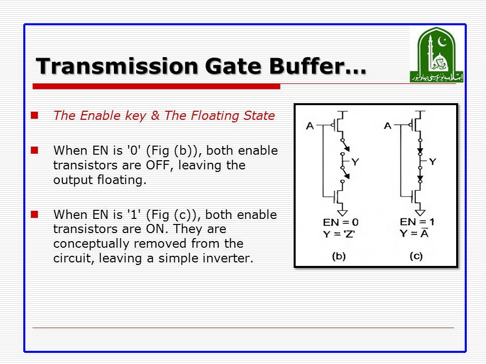 Transmission Gate Buffer… The Enable key & The Floating State When EN is '0' (Fig (b)), both enable transistors are OFF, leaving the output floating.
