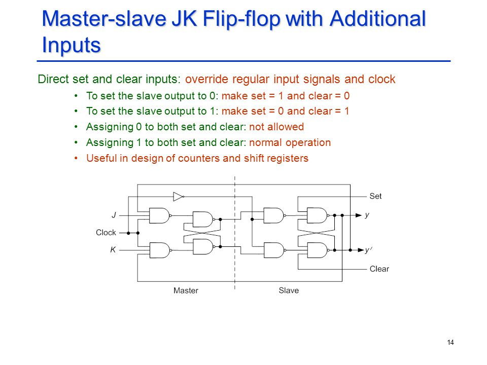 14 Master-slave JK Flip-flop with Additional Inputs Direct set and clear inputs: override regular input signals and clock To set the slave output to 0