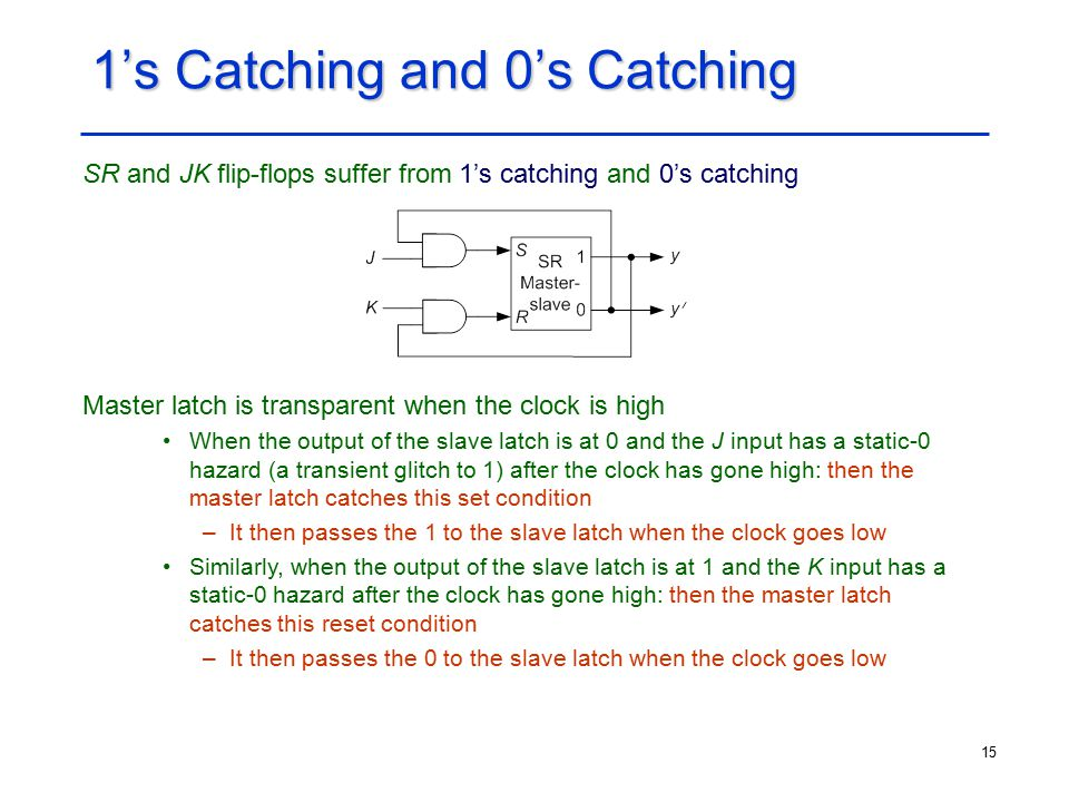 15 1's Catching and 0's Catching SR and JK flip-flops suffer from 1's catching and 0's catching Master latch is transparent when the clock is high Whe