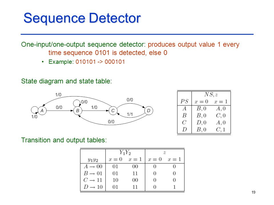 19 Sequence Detector One-input/one-output sequence detector: produces output value 1 every time sequence 0101 is detected, else 0 Example: 010101 -> 0