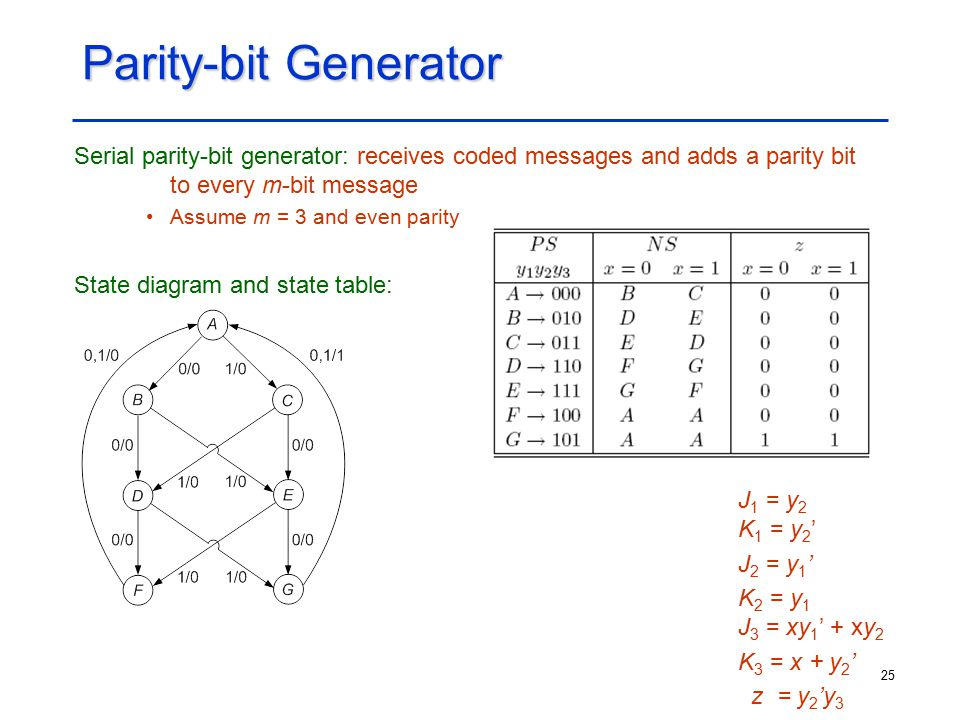 25 Parity-bit Generator Serial parity-bit generator: receives coded messages and adds a parity bit to every m-bit message Assume m = 3 and even parity
