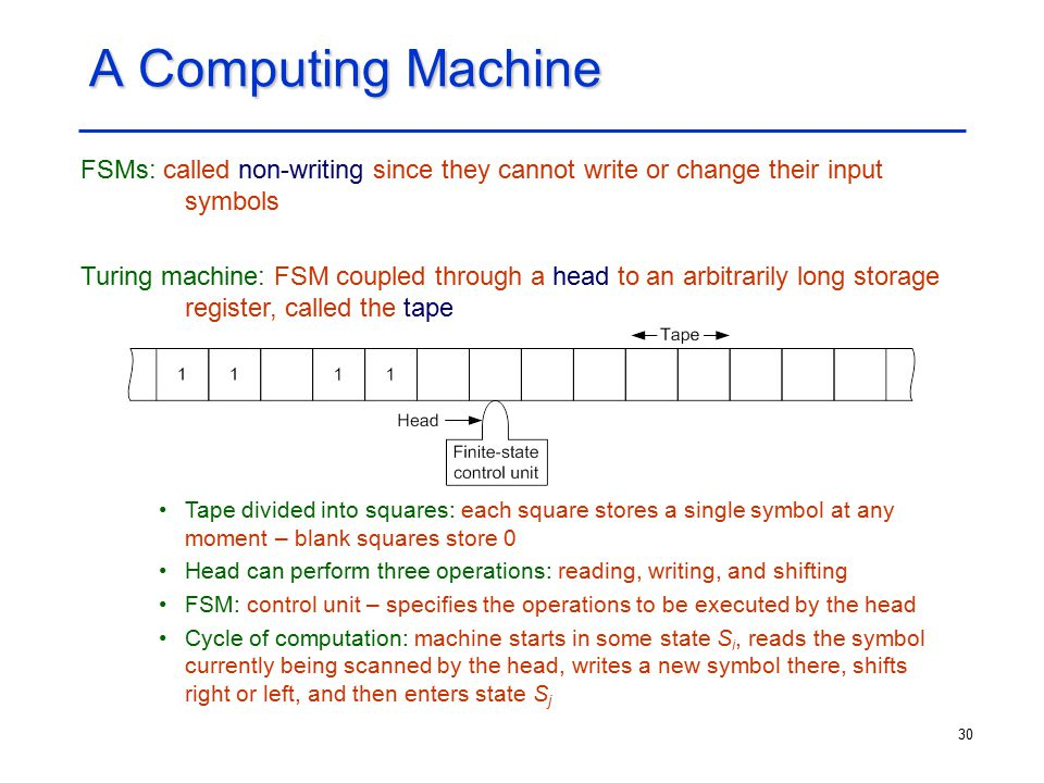 30 A Computing Machine FSMs: called non-writing since they cannot write or change their input symbols Turing machine: FSM coupled through a head to an