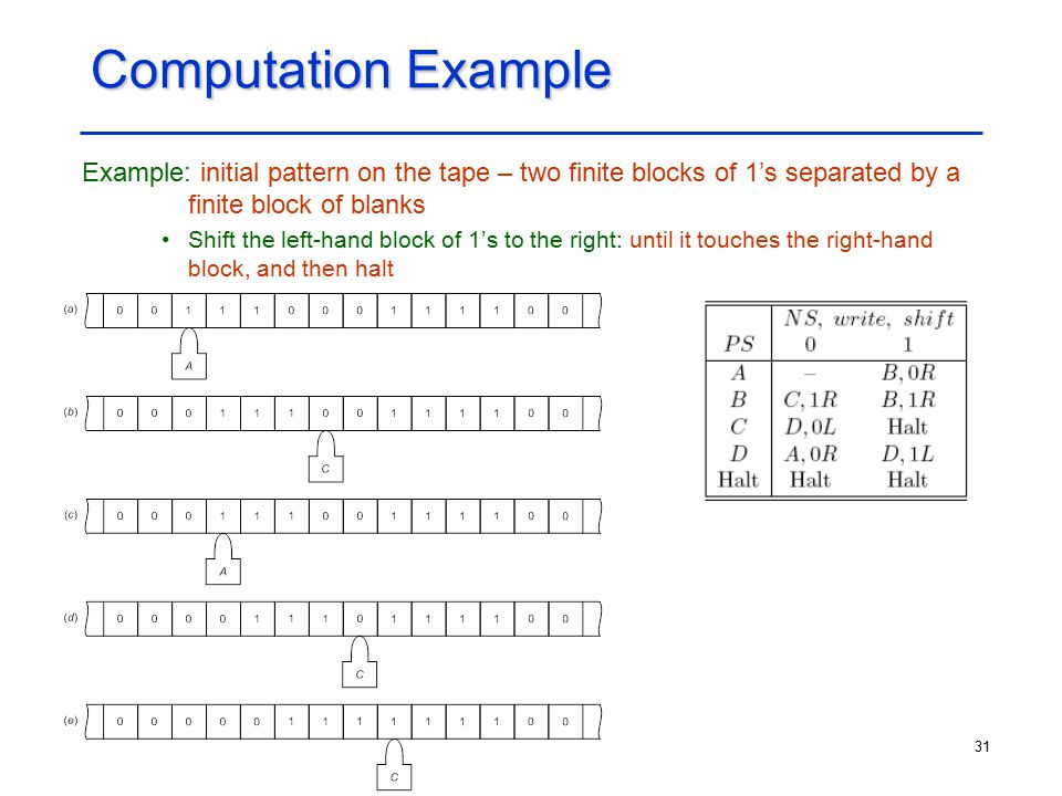 31 Computation Example Example: initial pattern on the tape – two finite blocks of 1's separated by a finite block of blanks Shift the left-hand block