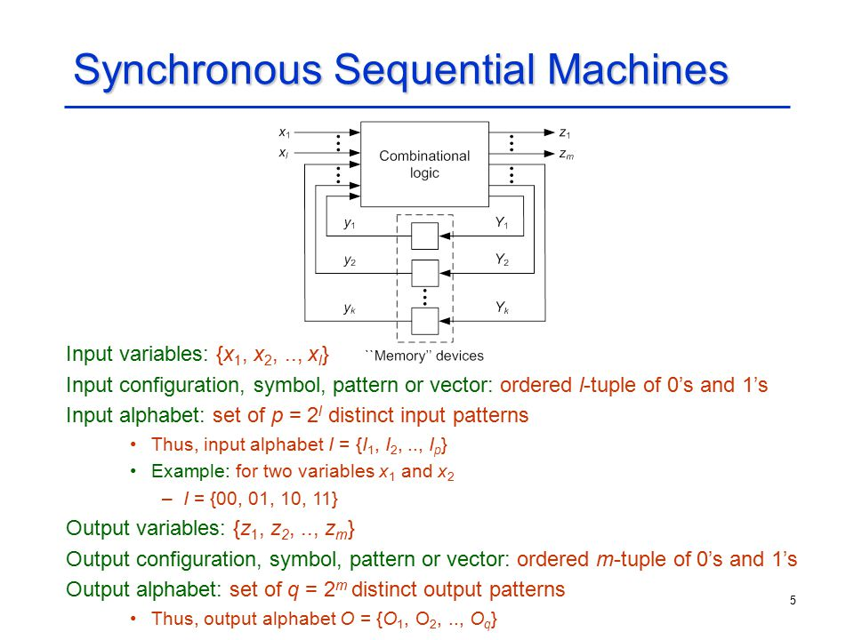 6 Synchronous Sequential Machines (Contd.) Set of state variables: {y 1, y 2,.., y k } Present state: combination of values at the outputs of k memory elements Set S of n = 2 k k-tuples: entire set of states S = {S 1, S 2,.., S n } Next state: values of Y's Synchronization achieved by means of clock pulses feeding the memory devices Initial state: state of the machine before the application of an input sequence to it Final state: state of the machine after the application of the input sequence