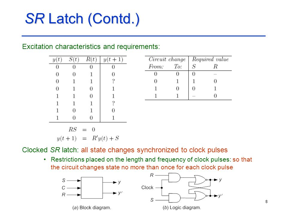 9 Trigger or T Latch Value 1 applied to its input triggers the latch to change state Excitations requirements: y(t+1) = Ty'(t) + T'y(t) = T y(t)