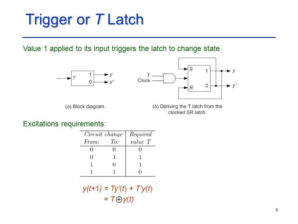 10 The JK Latch Unlike the SR latch, J = K = 1 is permitted: when it occurs, the latch acts like a trigger and switches to the complement state Excitation requirements:
