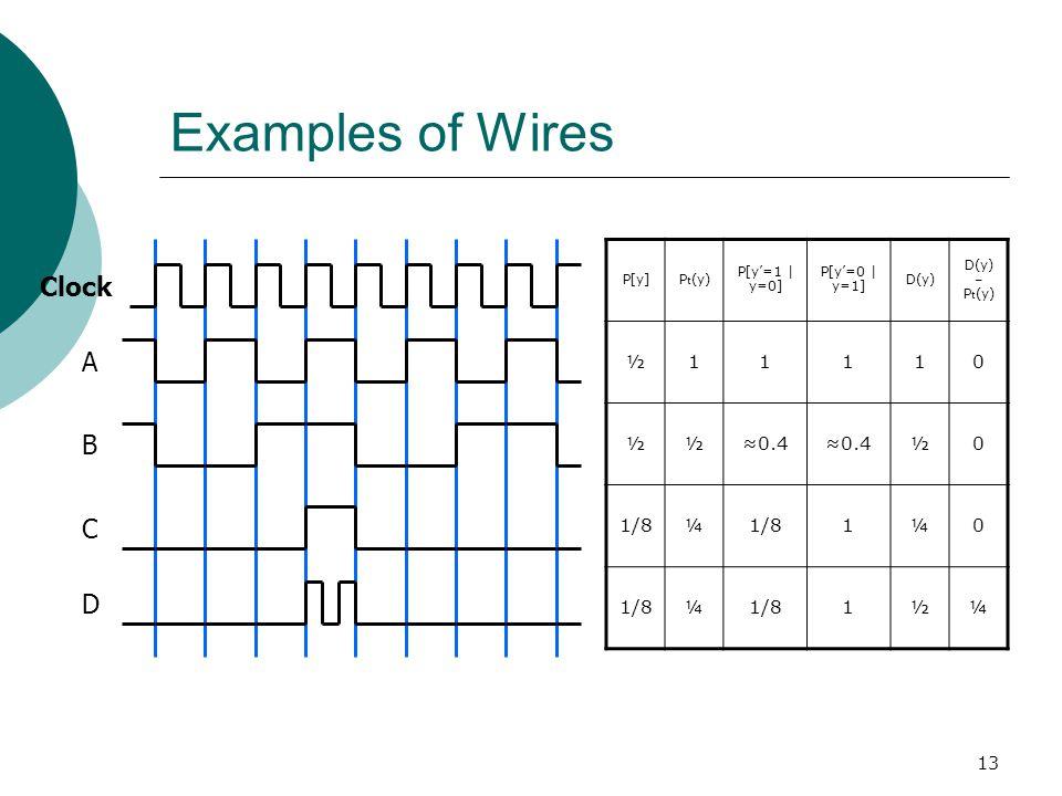 13 Examples of Wires P[y]P t (y) P[y'=1 | y=0] P[y'=0 | y=1] D(y) D(y) – P t (y) ½11110 ½½≈0.4 ½0 1/8¼ 1¼0 ¼ 1½¼ Clock A B C D