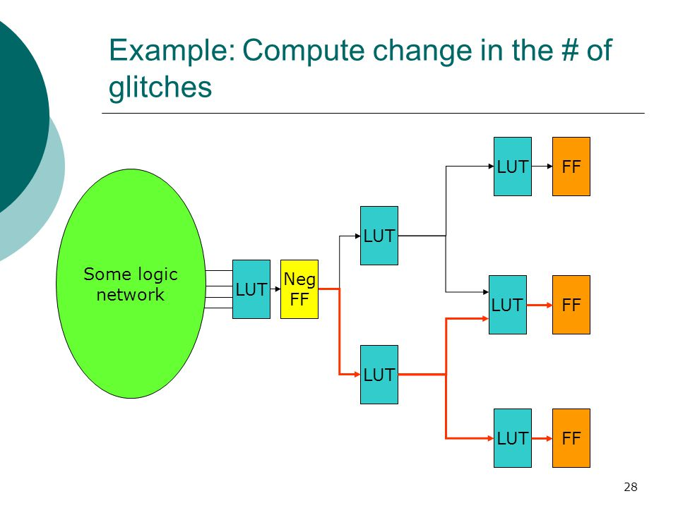 28 Example: Compute change in the # of glitches LUT Some logic network LUT FF Neg FF