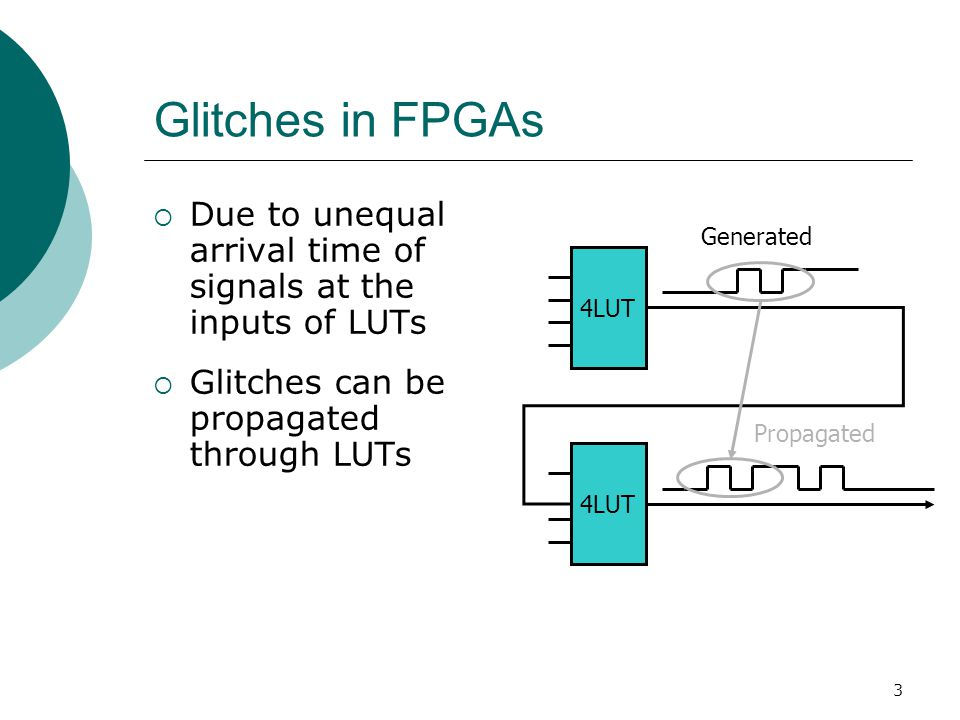 3 Glitches in FPGAs  Due to unequal arrival time of signals at the inputs of LUTs  Glitches can be propagated through LUTs 4LUT Generated Propagated
