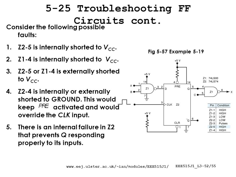 www.eej.ulster.ac.uk/~ian/modules/EEE515J1/ EEE515J1_L3-52/55 5-25 Troubleshooting FF Circuits cont. Fig 5-57 Example 5-19 Consider the following poss