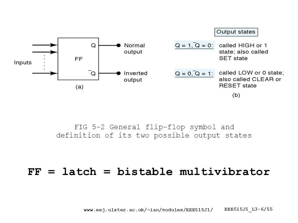 www.eej.ulster.ac.uk/~ian/modules/EEE515J1/ EEE515J1_L3-37/55 Asynchronous transfer