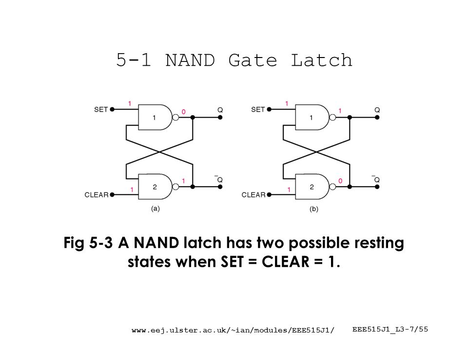 www.eej.ulster.ac.uk/~ian/modules/EEE515J1/ EEE515J1_L3-8/55 5-1 NAND Gate Latch (cont.) Fig 5-4 Pulsing the SET input to the 0 state when (a) Q = 0 prior to SET pulse; (b) Q = 1 prior to SET pulse.