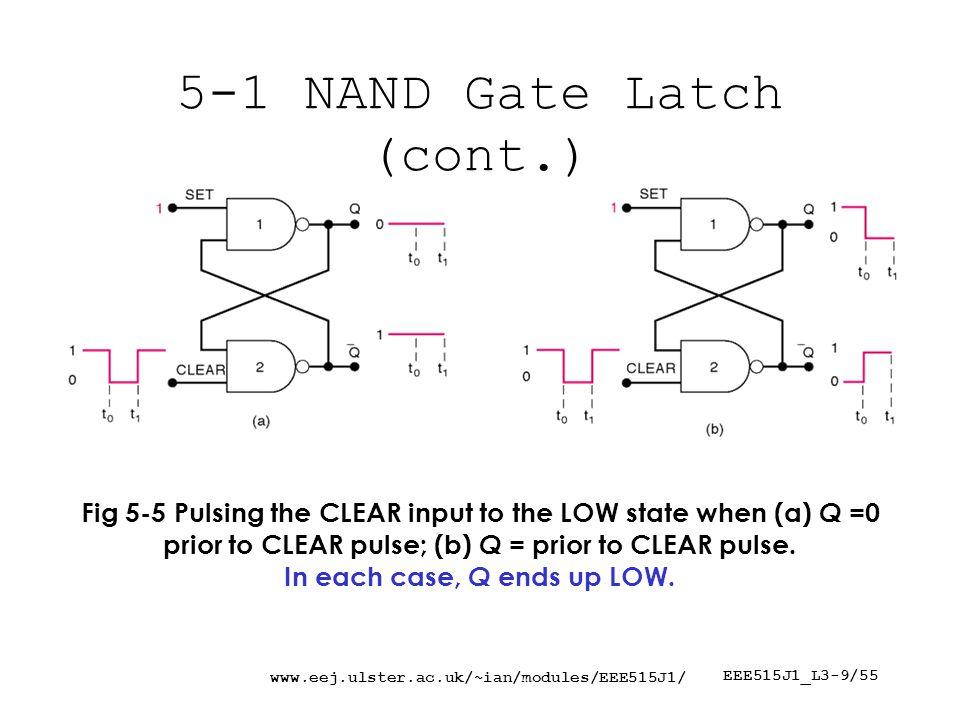 www.eej.ulster.ac.uk/~ian/modules/EEE515J1/ EEE515J1_L3-40/55 Serial Transfer Between Registers Fig 5-44 Serial transfer of information ( X -> Y register )