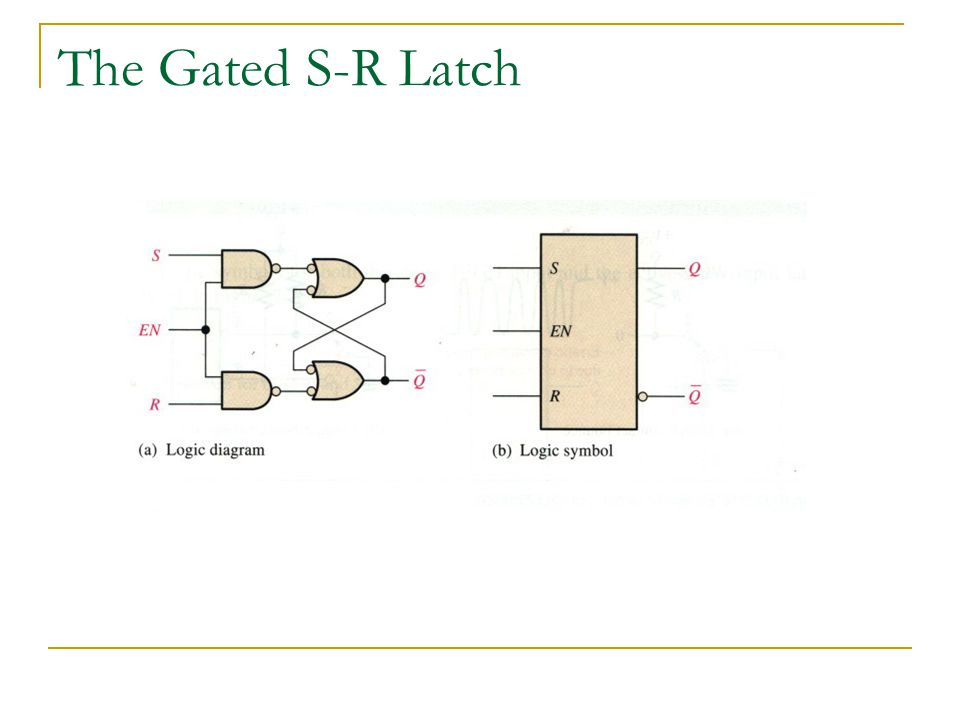 The Gated S-R Latch