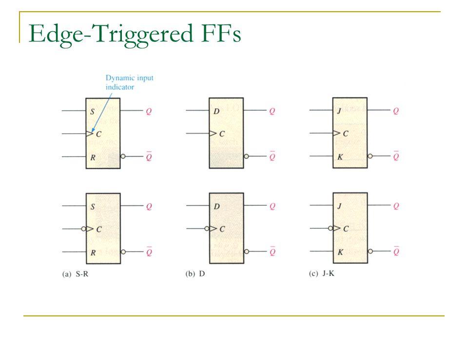 Edge-Triggered FFs