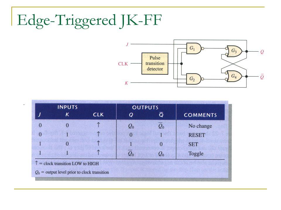 Edge-Triggered JK-FF