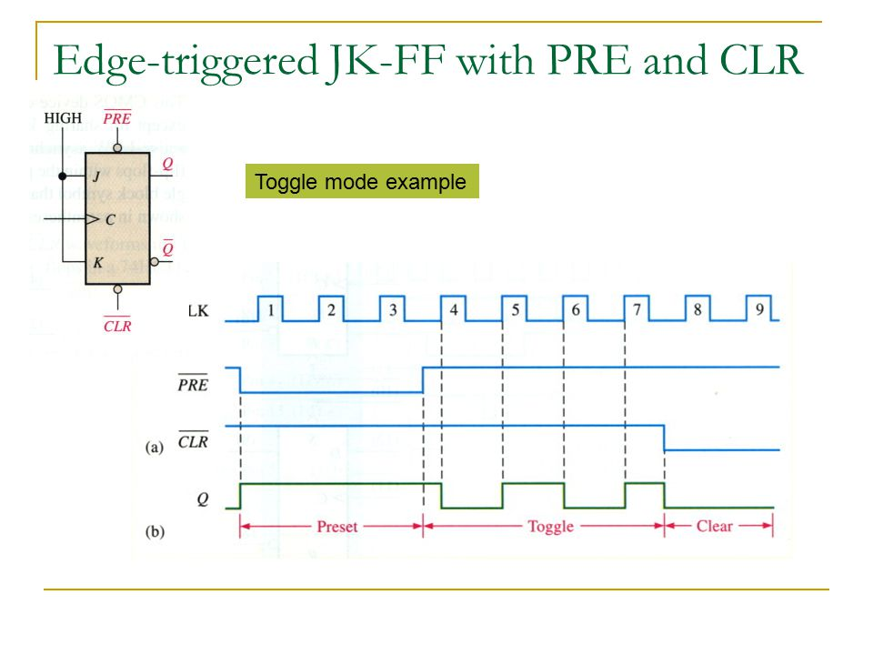 Edge-triggered JK-FF with PRE and CLR Toggle mode example