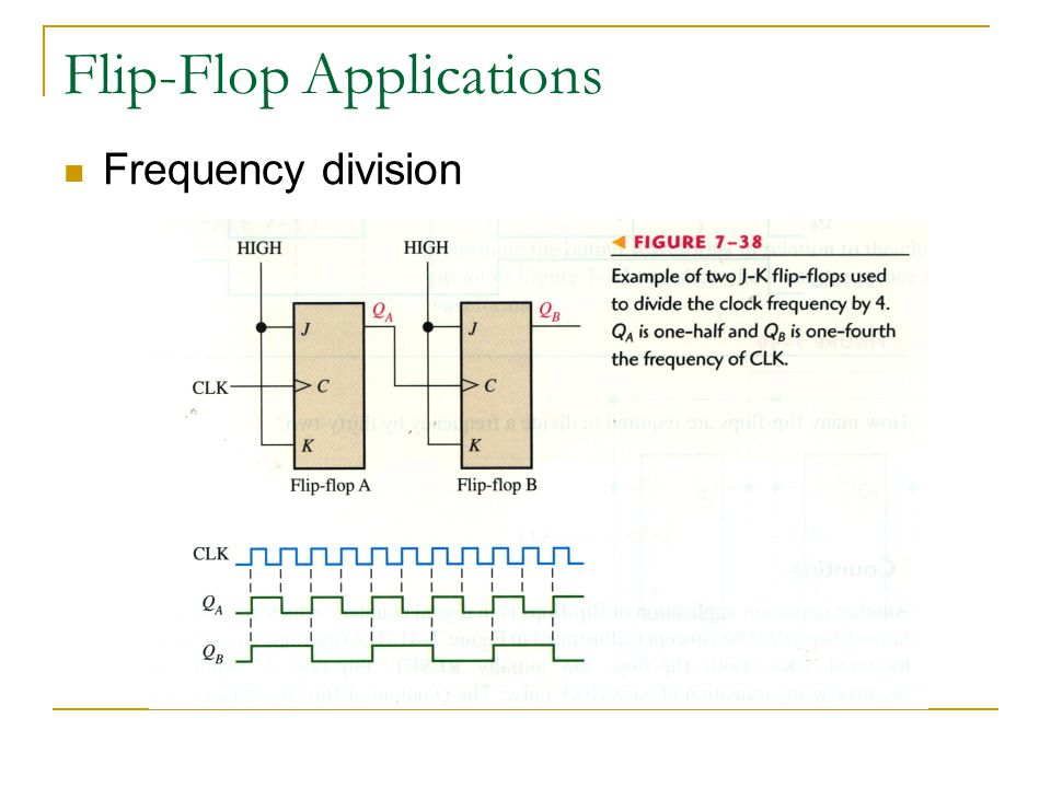Flip-Flop Applications Frequency division