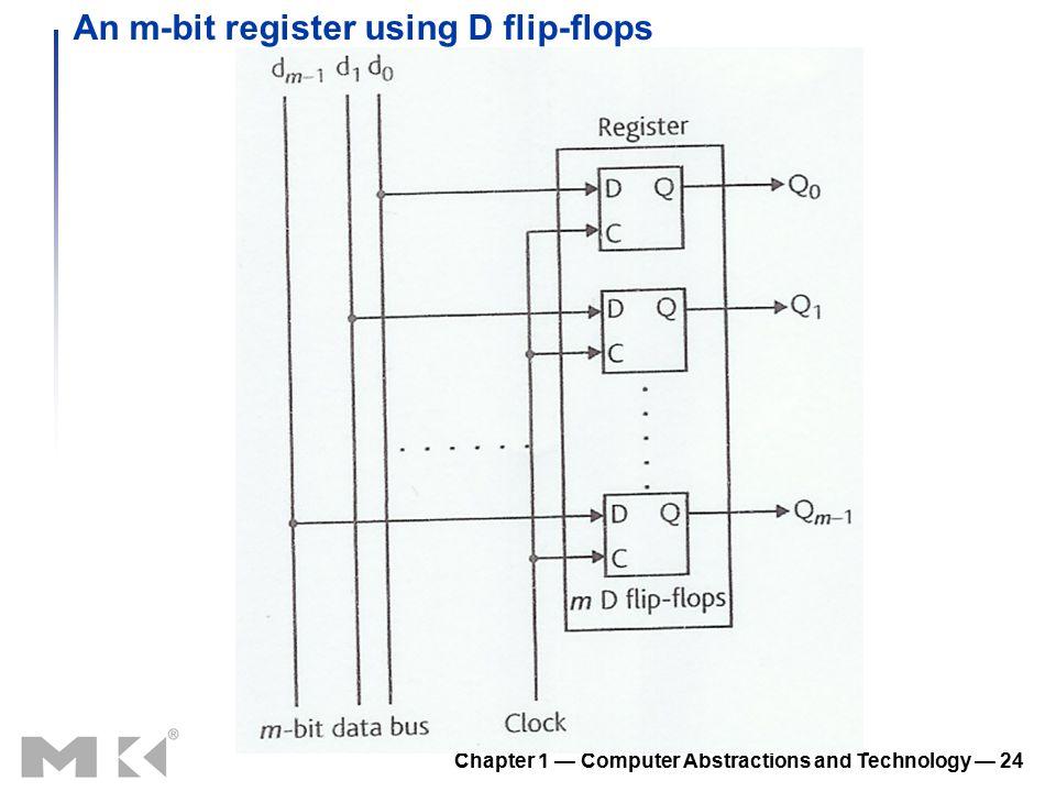 Chapter 1 — Computer Abstractions and Technology — 24 An m-bit register using D flip-flops